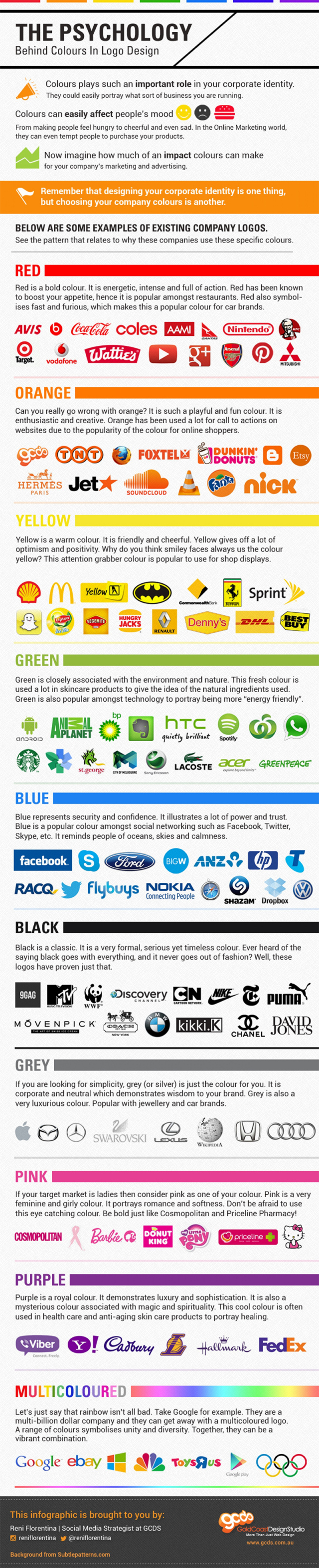 infographic-logo colours